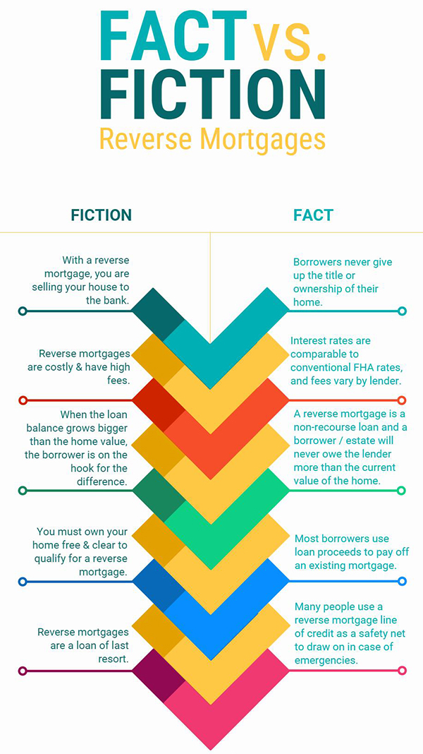 Facts vs Fiction Photo