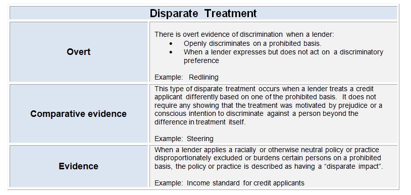 disparate treatment chart