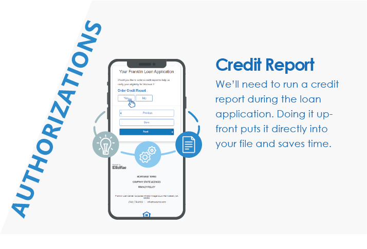 We'll need to run a credit report during the loan application.